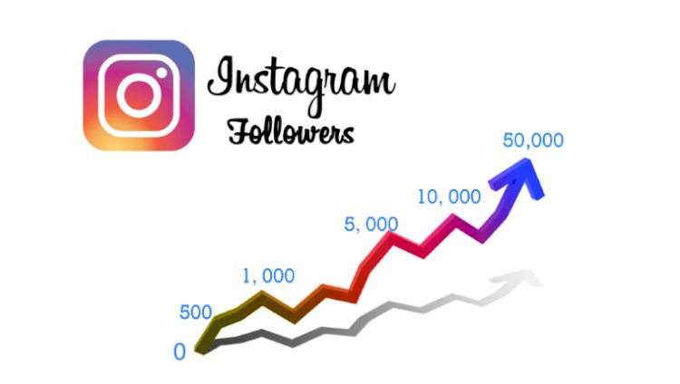 Buy Instagram Followers Malaysia At Cheap Prices @ 3.95 Only.