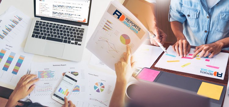 Core Facility Management Software Market Size, Share Analysis, Key Companies, and Forecast To 2028