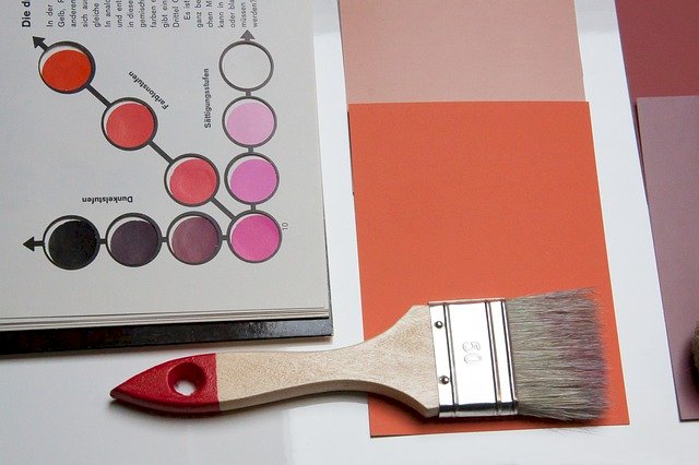 How to Transform your Home Through Paintings
