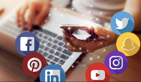 Steps For An Effective Social Media Marketing Plan 2020